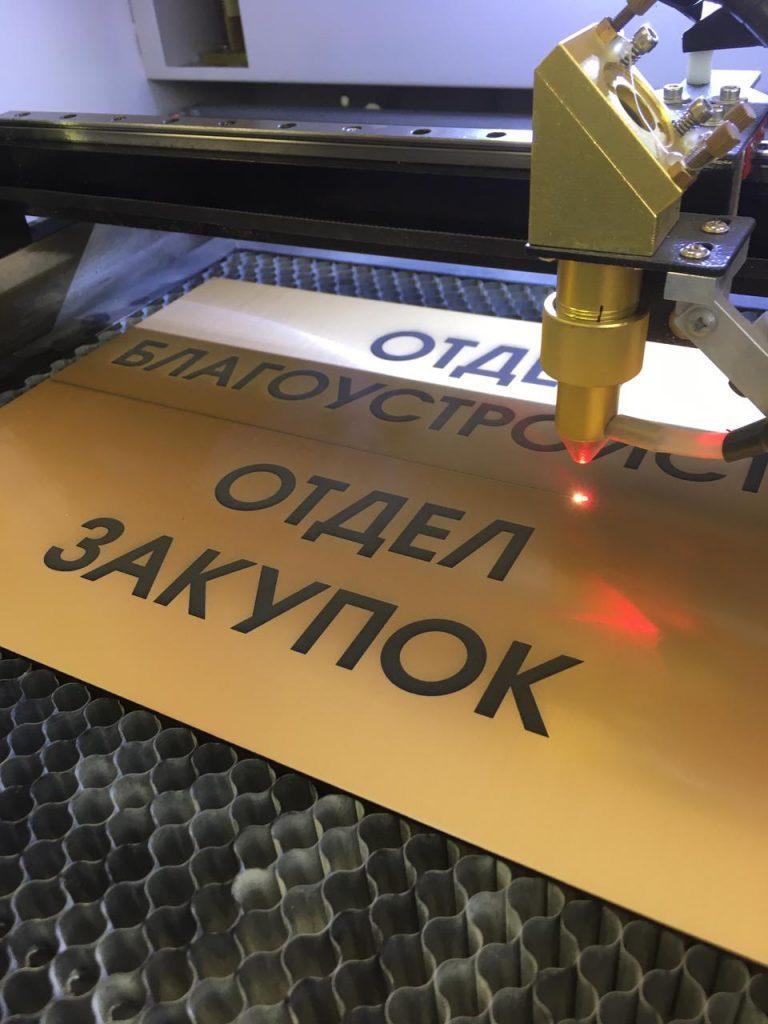 kopicentr strigino office sign